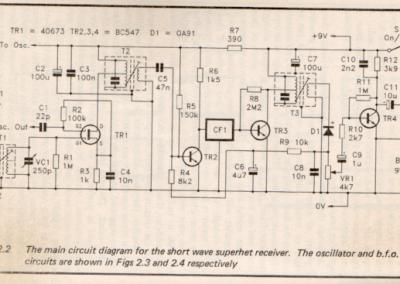 Schematic sample 3 620x370px